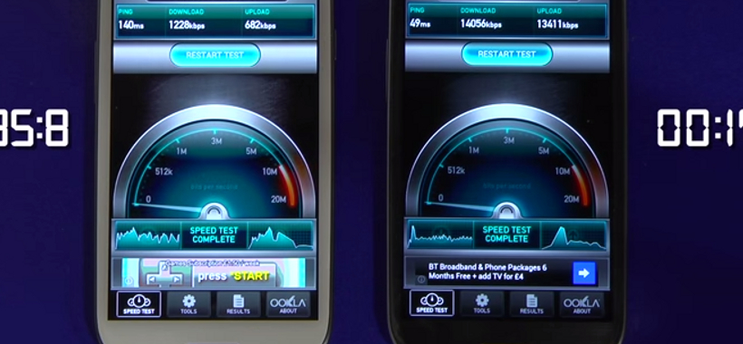 Difference Between 3G and 4G Phones
